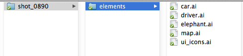 Well-organised Adobe Illustrator files